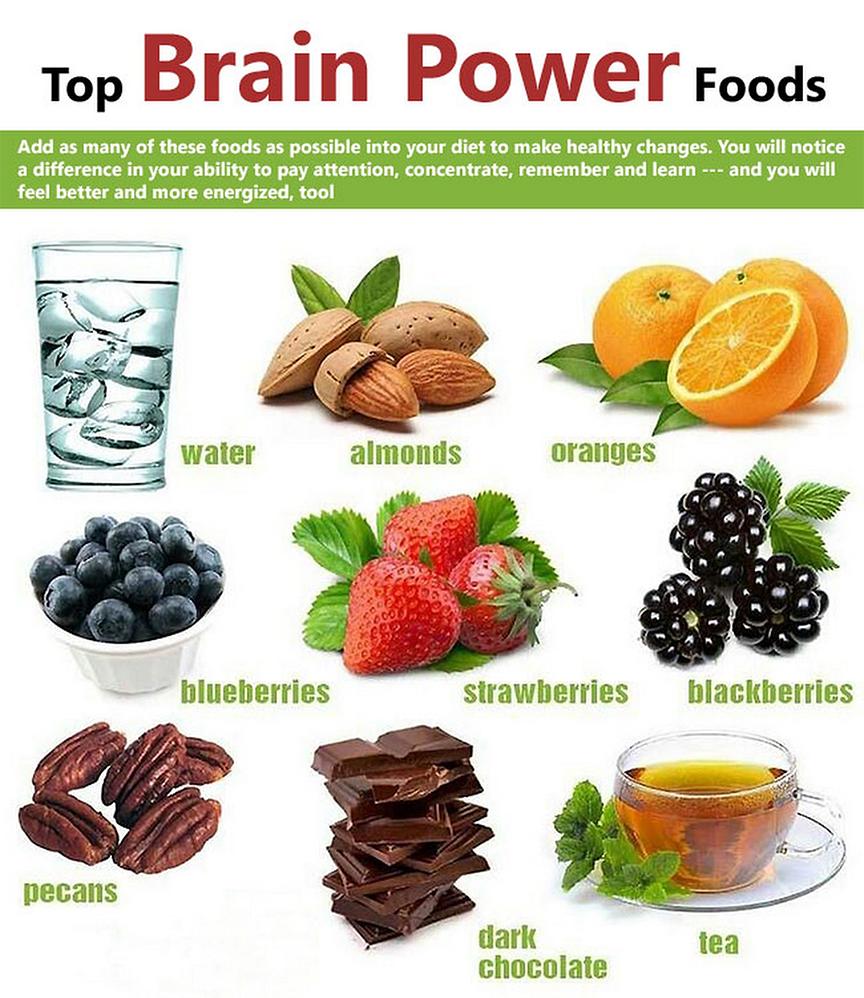 hạnh nhân nằm trong số các loại thực phẩm tốt nhất cho não bộ của chúng ta và trẻ nhỏ