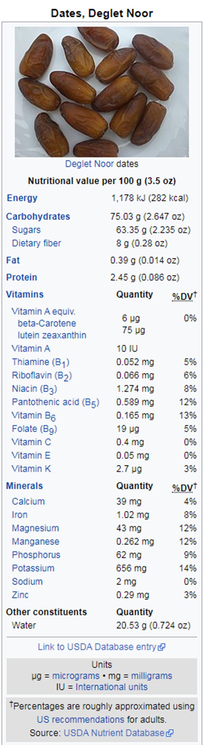 thành phần dinh dưỡng chứa trong quả chà là sấy khô