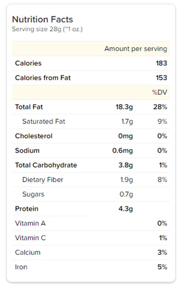bảng thành phần dinh dưỡng của quả óc chó đỏ